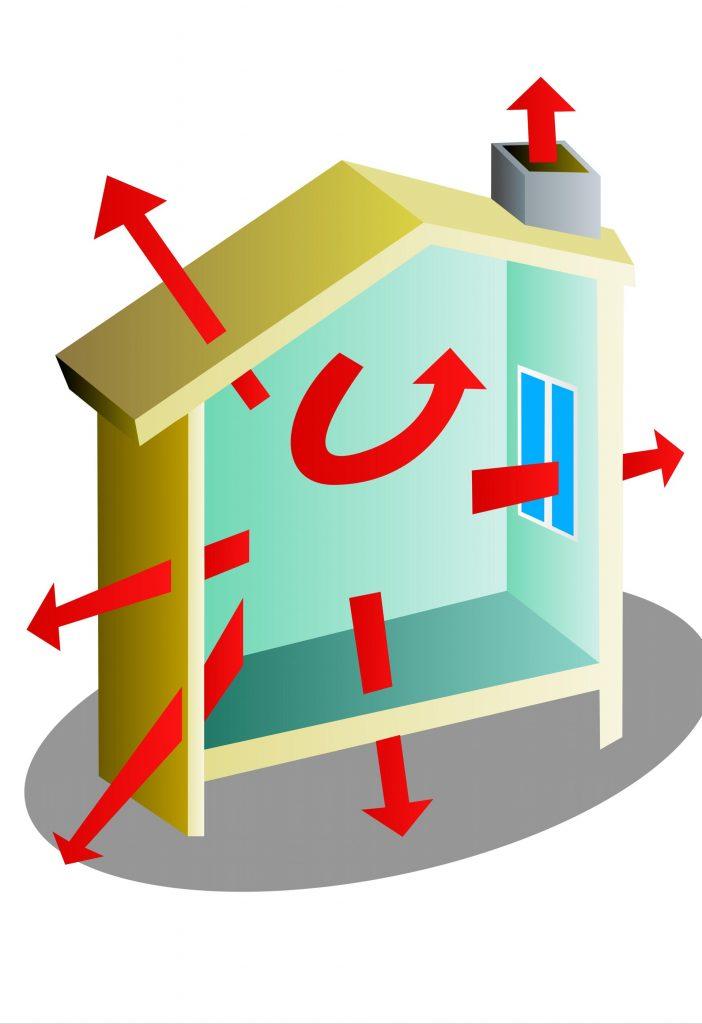 elektromos infra fűtés, infra fűtés ws invertres klíma, infrafilm, infrafólia, fűtőfólia, fűtőfilm, inverteres klíma, inverteres fűtés, elektromos fűtés